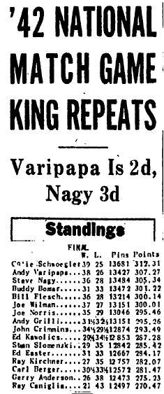 1948 All-Star